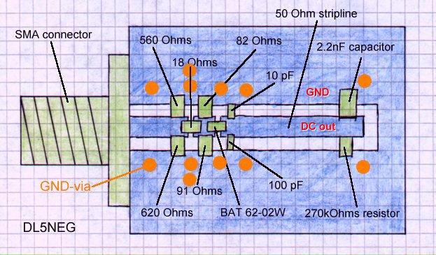 Amateur Rf Power Measurements