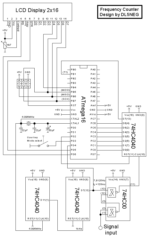 Frequency Counter Preamplifier Circuit : Microprocessor based frequency counter up to mhz